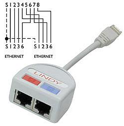 Port Doubler UTP 2x Fast Ethernet 10/100 über nur ein 8-adriges Kabel