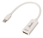 Mini Displayport an HDMI