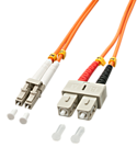 Multimode Duplex OM2 Kabel