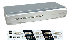 DVI-I KVM Switch 4Port