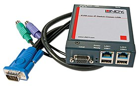 IP KVM Switch